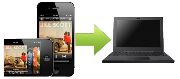 Get Songs Off Iphone To Computer
